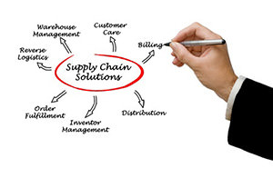 St. Louis Supply Chain Consulting Services